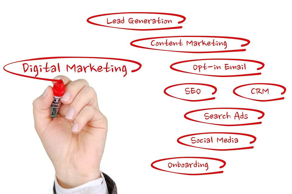 How to Generate Leads Online?